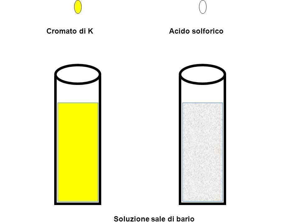 Soluzione sale di bario Cromato di KAcido solforico