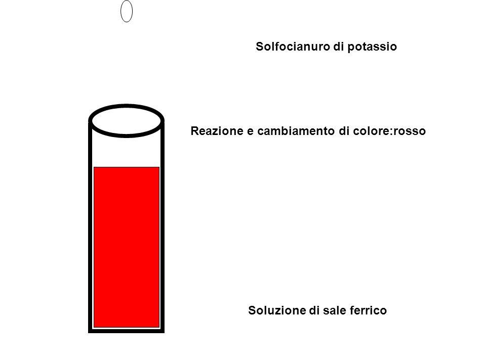 Soluzione di sale ferrico Solfocianuro di potassio Reazione e cambiamento di colore:rosso