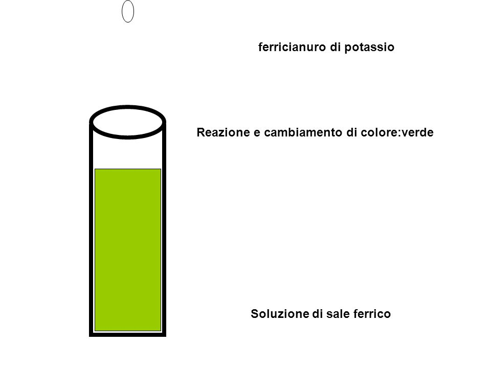 Soluzione di sale ferrico Idrossido di sodio Reazione e cambiamento di colore:rugginoso