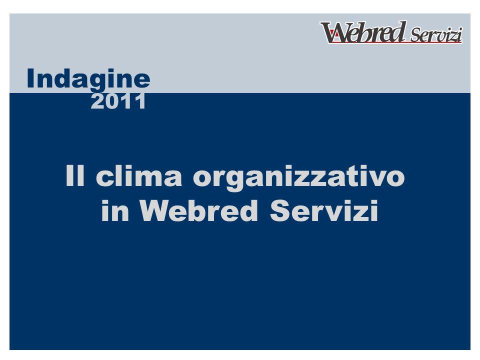 Indagine 2011 Il clima organizzativo in Webred Servizi