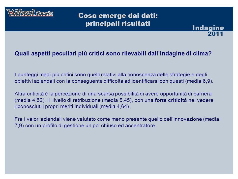 Indagine 2011 Cosa emerge dai dati: principali risultati Quali aspetti peculiari più critici sono rilevabili dall'indagine di clima.