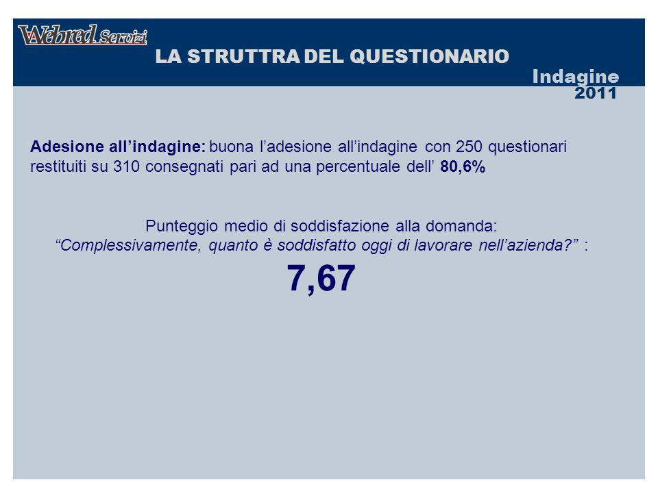 Indagine 2011 LA SODDISFAZIONE Testo della domanda: In riferimento alla sua attuale situazione di lavoro, esprima una valutazione per ciascun aspetto in base ad una scala da 1 (per nulla soddisfatto) a 10 (completamente soddisfatto).