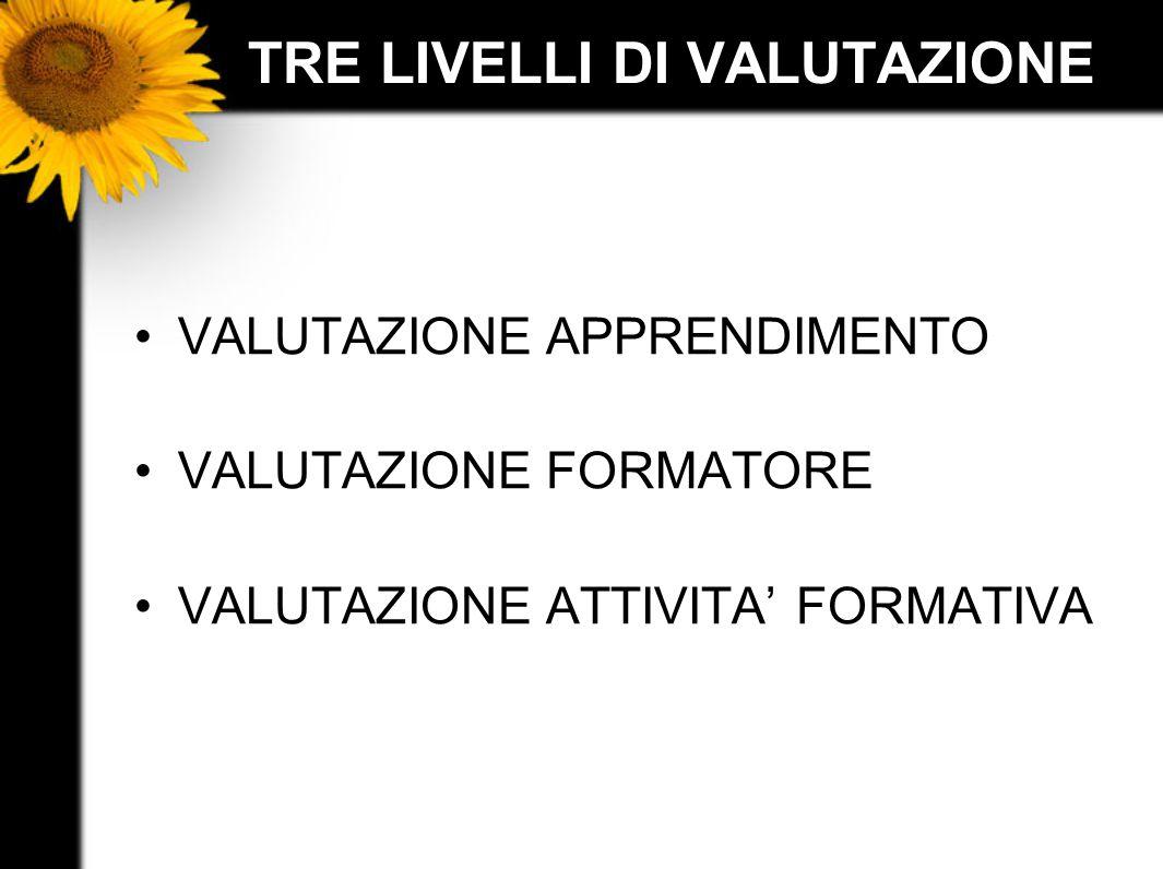 TRE LIVELLI DI VALUTAZIONE VALUTAZIONE APPRENDIMENTO VALUTAZIONE FORMATORE VALUTAZIONE ATTIVITA' FORMATIVA