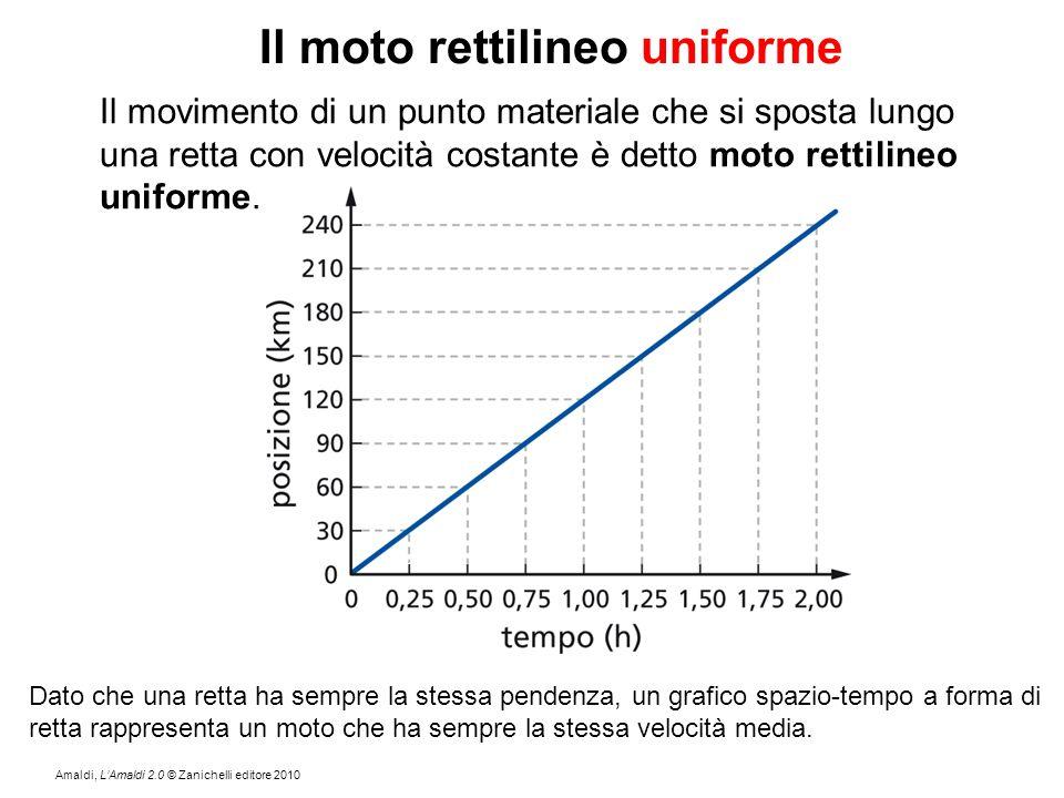 Amaldi, L'Amaldi 2.0 © Zanichelli editore 2010 Il moto rettilineo uniforme Il movimento di un punto materiale che si sposta lungo una retta con veloci
