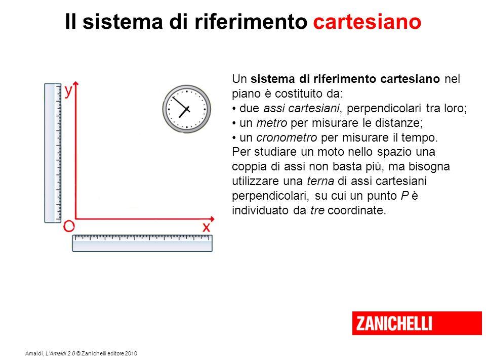 Amaldi, L'Amaldi 2.0 © Zanichelli editore 2010 Il sistema di riferimento cartesiano Un sistema di riferimento cartesiano nel piano è costituito da: du