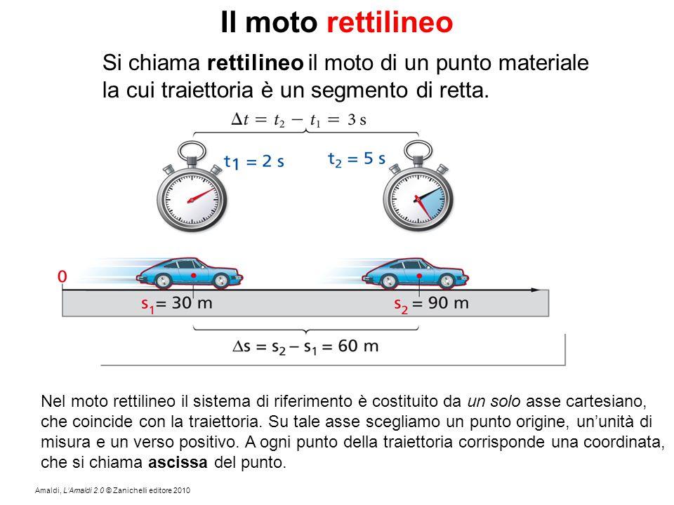 Amaldi, L'Amaldi 2.0 © Zanichelli editore 2010 La velocità media Si definisce la velocità media di un punto materiale come il rapporto tra la distanza percorsa e l'intervallo di tempo impiegato: