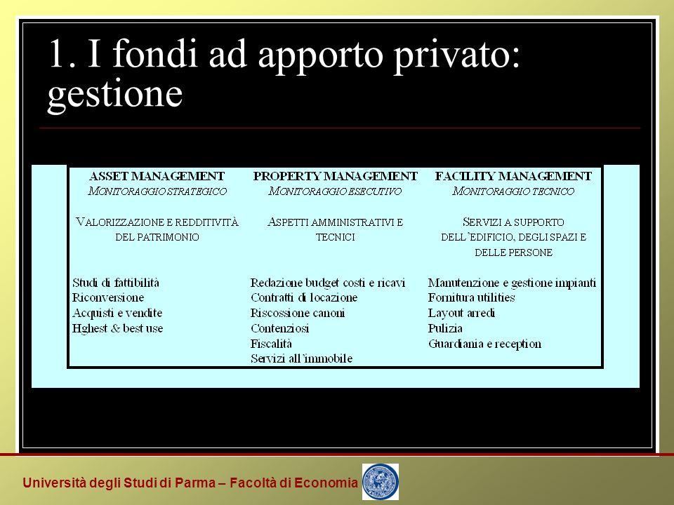 Università degli Studi di Parma – Facoltà di Economia 2.