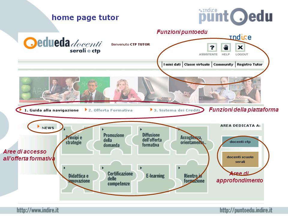 Aree di accesso all'offerta formativa Aree di approfondimento Funzioni della piattaforma Funzioni puntoedu home page tutor