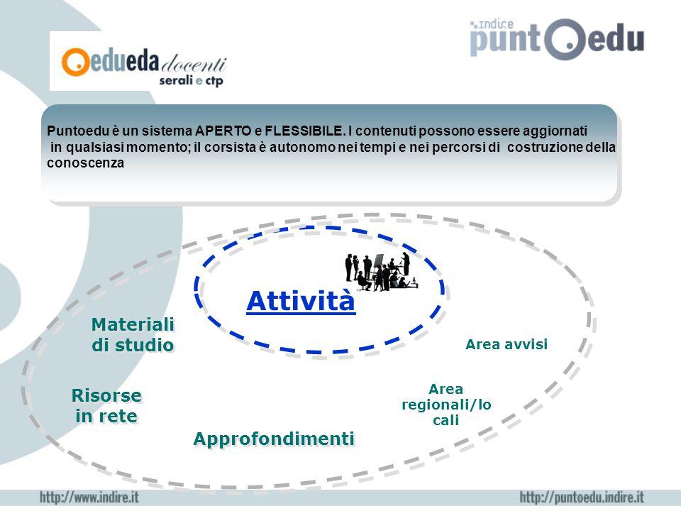 Puntoedu è un sistema APERTO e FLESSIBILE.
