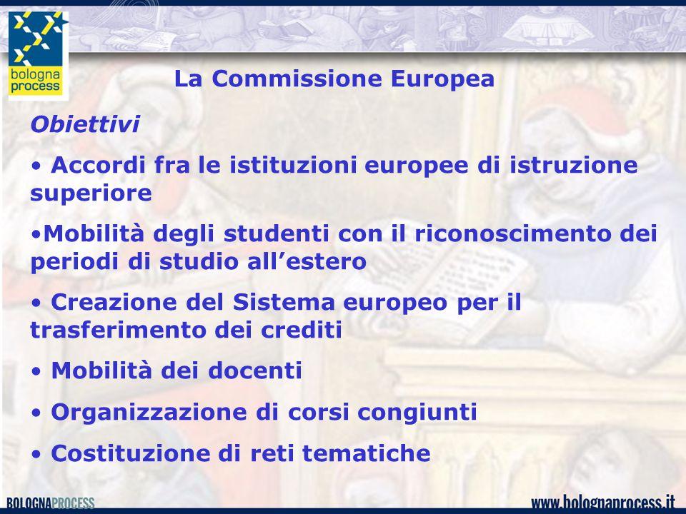 La Commissione Europea Obiettivi Accordi fra le istituzioni europee di istruzione superiore Mobilità degli studenti con il riconoscimento dei periodi di studio all'estero Creazione del Sistema europeo per il trasferimento dei crediti Mobilità dei docenti Organizzazione di corsi congiunti Costituzione di reti tematiche