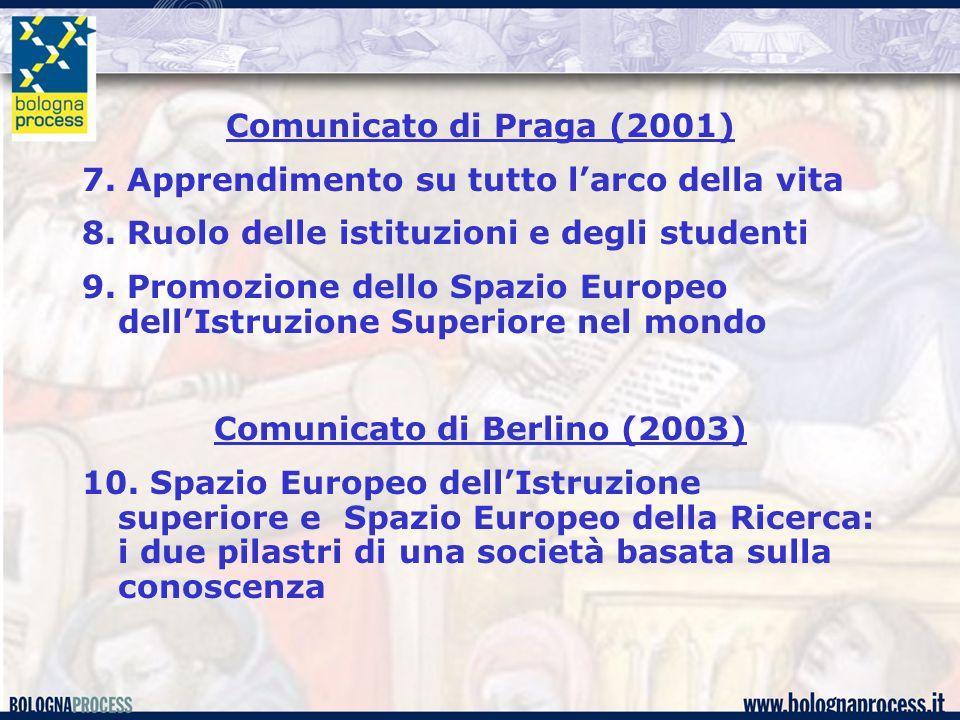 Comunicato di Bergen (19-20 maggio 2005) Schema dei titoli dello Spazio Europeo dell'Istruzione Superiore (Gruppo di lavoro BFUG) Standards e linee guida per l'assicurazione della qualità nello Spazio Europeo dell'Istruzione Superiore (ENQA con la collaborazione di EUA, EURASHE e ESIB) 2.