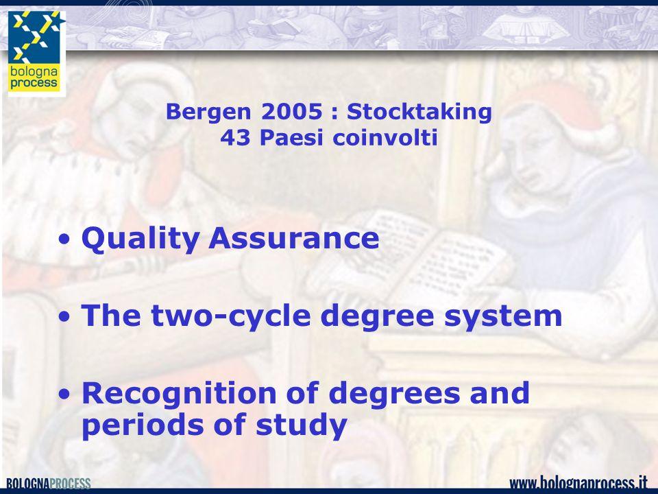 BERGEN 2005 STOCK- -TAKING EXERCISE