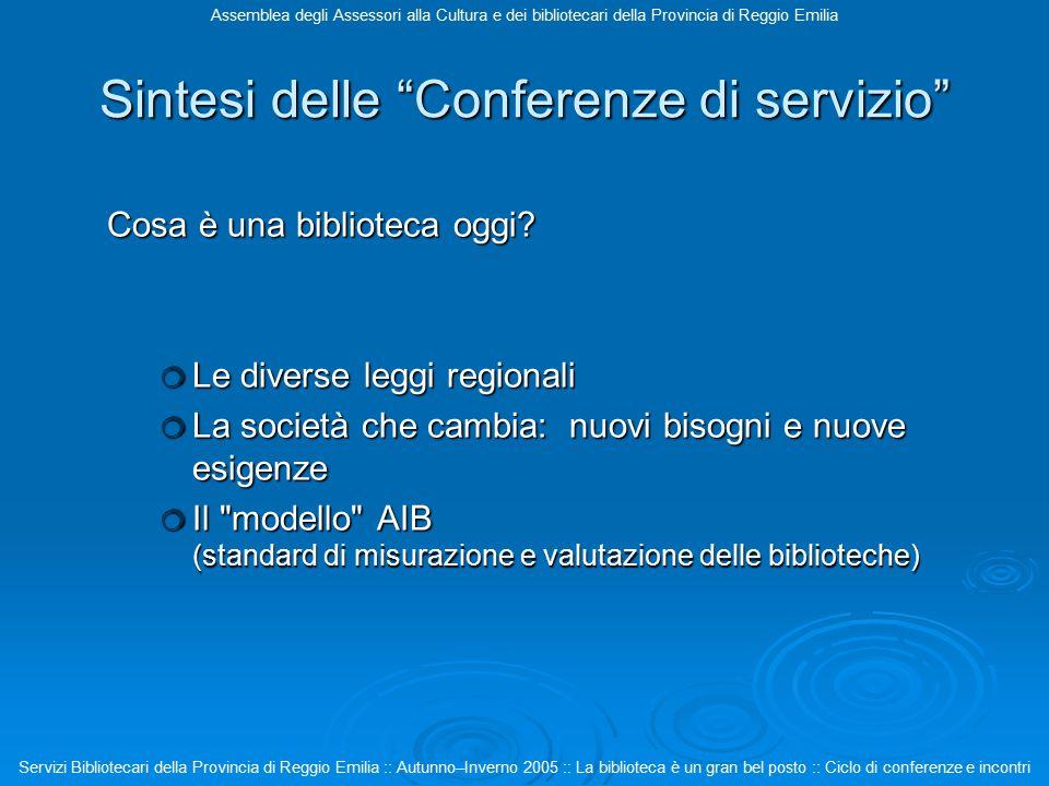 Sintesi delle Conferenze di servizio Tra le biblioteche reggiane possiamo identificare tre gruppi (secondo il modello AIB e in relazione alle risorse): I.