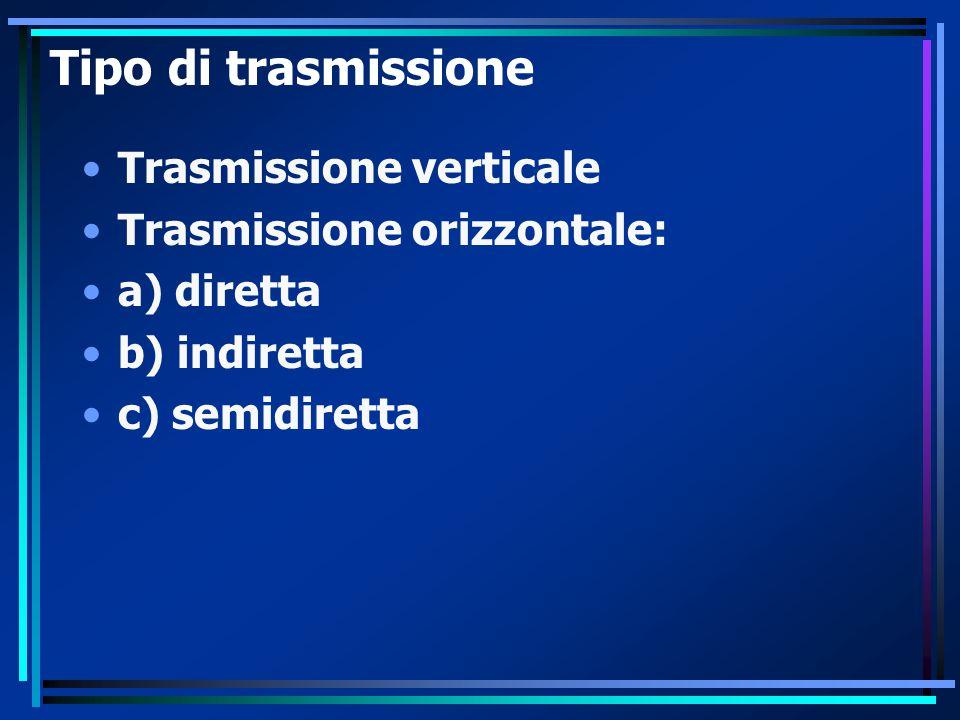 Tipo di trasmissione Trasmissione verticale Trasmissione orizzontale: a) diretta b) indiretta c) semidiretta