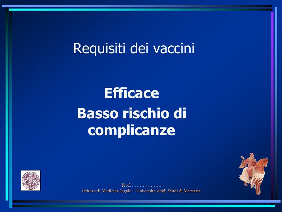 Prof. ………………. Istituto di Medicina legale – Università degli Studi di Macerata Requisiti dei vaccini Efficace Basso rischio di complicanze
