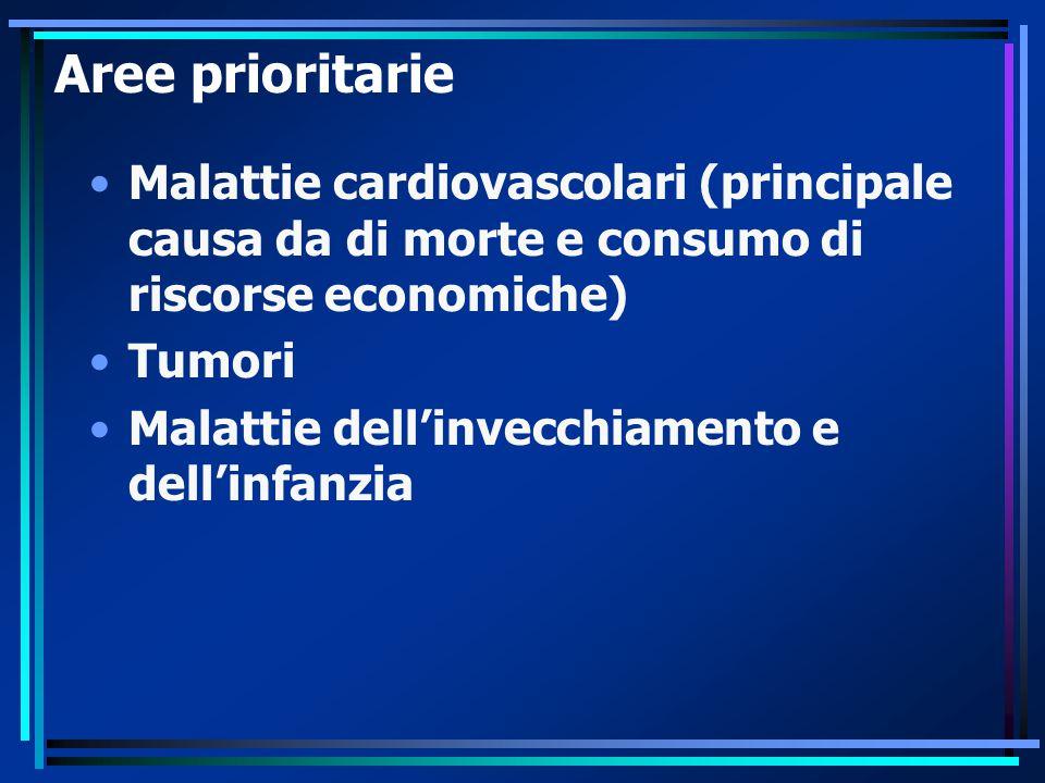Aree prioritarie Malattie cardiovascolari (principale causa da di morte e consumo di riscorse economiche) Tumori Malattie dell'invecchiamento e dell'i