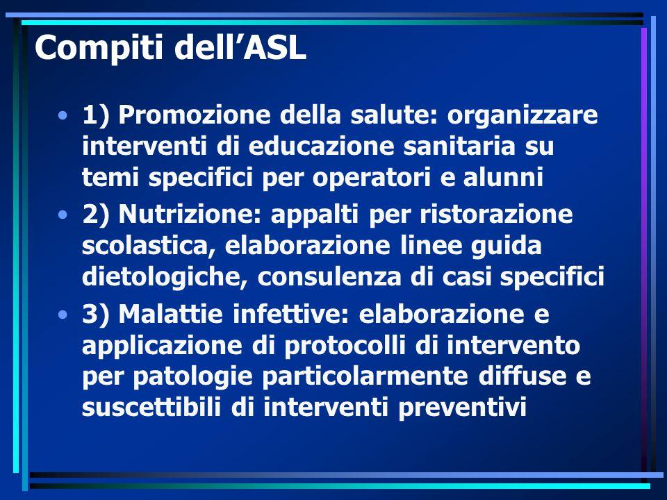 Compiti dell'ASL 1) Promozione della salute: organizzare interventi di educazione sanitaria su temi specifici per operatori e alunni 2) Nutrizione: ap