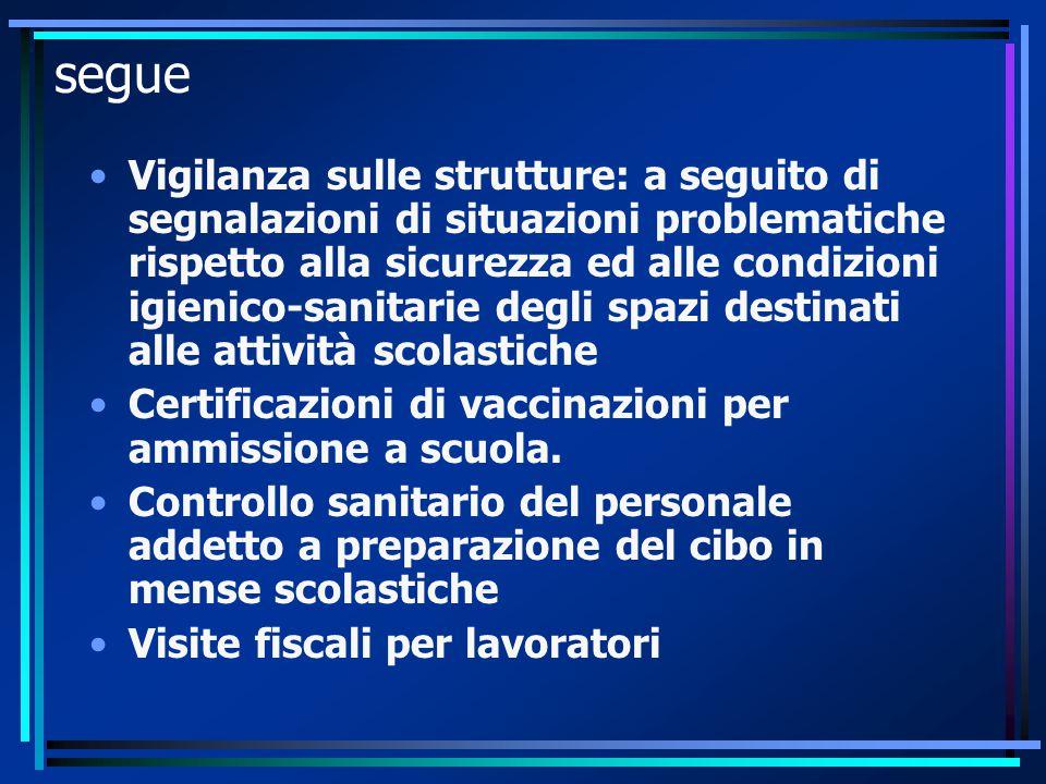 segue Vigilanza sulle strutture: a seguito di segnalazioni di situazioni problematiche rispetto alla sicurezza ed alle condizioni igienico-sanitarie d
