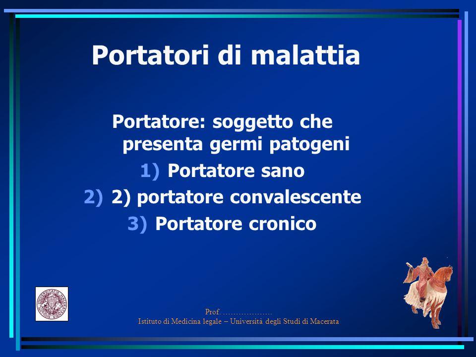 Vie di eliminazione e di penetrazione Cute Mucose Congiuntivale Genito-urinaria intestinale
