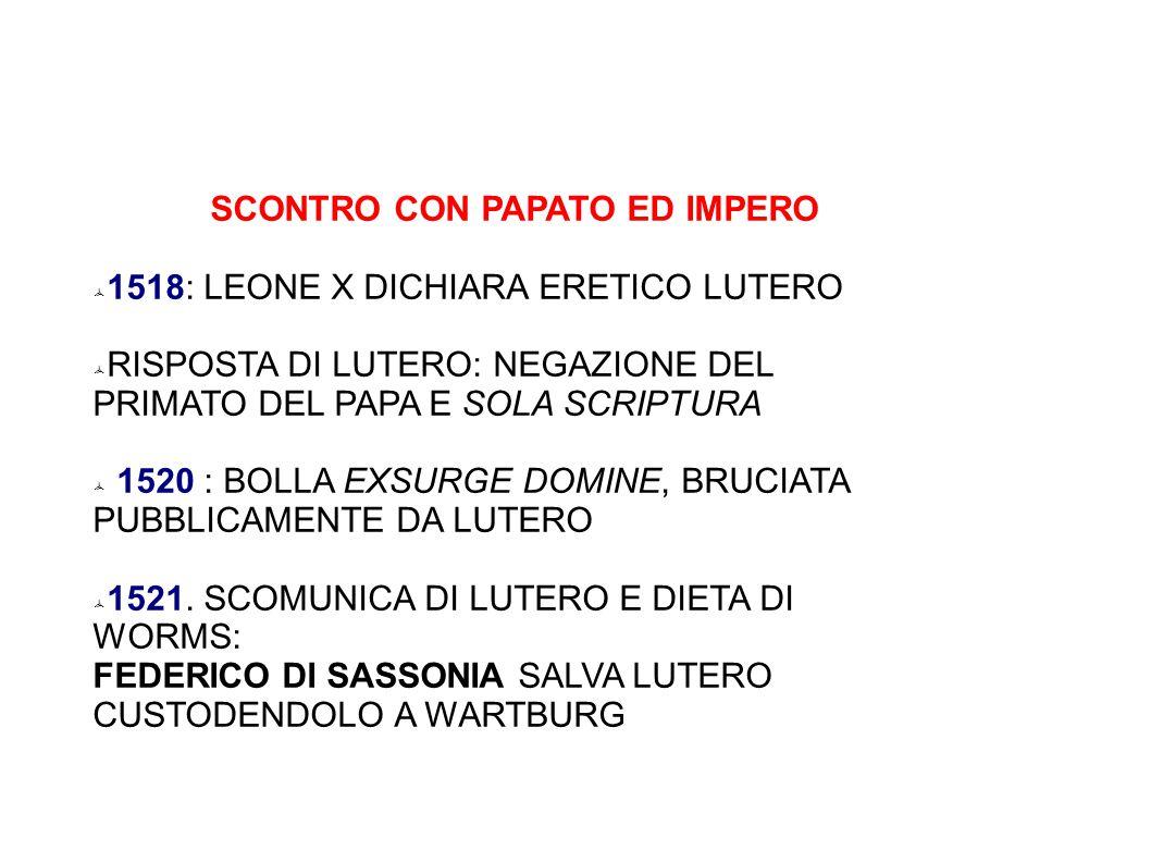 SCONTRO CON PAPATO ED IMPERO  1518: LEONE X DICHIARA ERETICO LUTERO  RISPOSTA DI LUTERO: NEGAZIONE DEL PRIMATO DEL PAPA E SOLA SCRIPTURA  1520 : BOLLA EXSURGE DOMINE, BRUCIATA PUBBLICAMENTE DA LUTERO  1521.