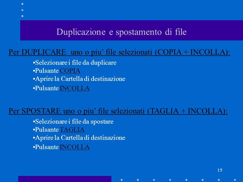 15 Duplicazione e spostamento di file Per DUPLICARE uno o piu' file selezionati (COPIA + INCOLLA): Selezionare i file da duplicare Pulsante COPIA Aprire la Cartella di destinazione Pulsante INCOLLA Per SPOSTARE uno o piu' file selezionati (TAGLIA + INCOLLA): Selezionare i file da spostare Pulsante TAGLIA Aprire la Cartella di destinazione Pulsante INCOLLA