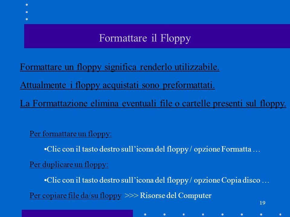 19 Formattare il Floppy Formattare un floppy significa renderlo utilizzabile.