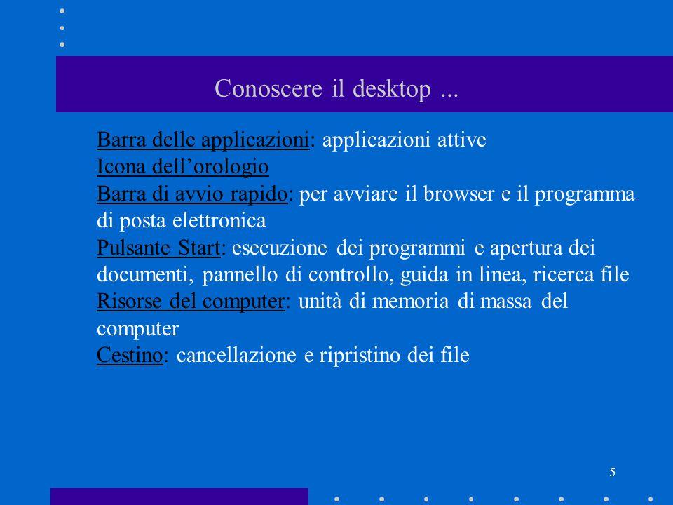 5 Conoscere il desktop...