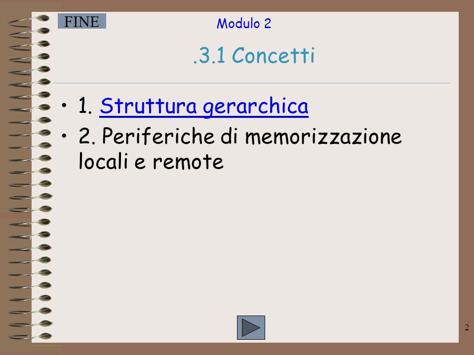 Modulo 2 FINE 2.3.1 Concetti 1.Struttura gerarchicaStruttura gerarchica 2.