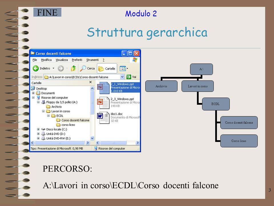 Modulo 2 FINE 3 Struttura gerarchica A:\ Archivio Lavori in corso ECDL Corso docenti falcone Corso liceo PERCORSO: A:\Lavori in corso\ECDL\Corso docenti falcone