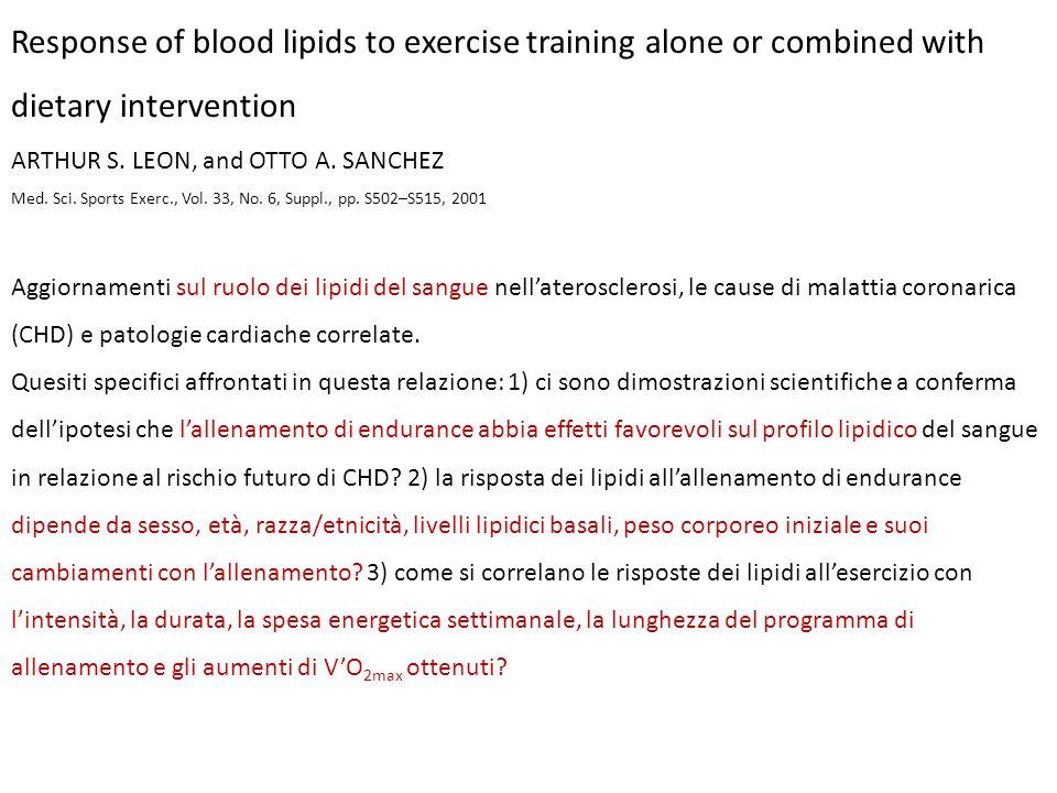 L'esercizio acuto ha effetti prolungati (10-20 ore) sull'ossidazione del grasso esogeno alimentare.