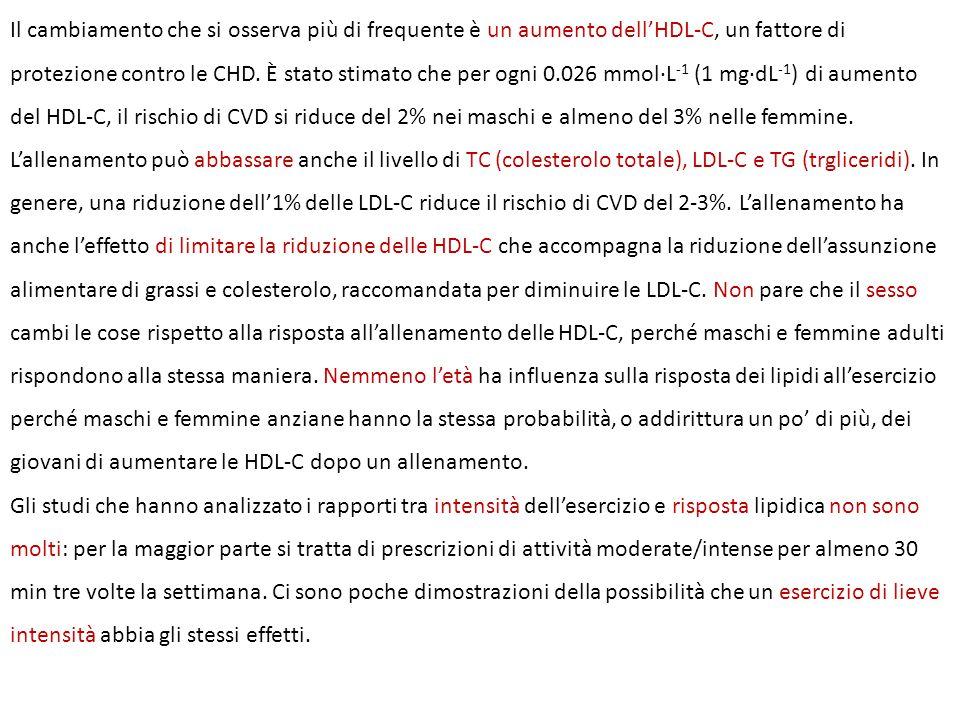 Il cambiamento che si osserva più di frequente è un aumento dell'HDL-C, un fattore di protezione contro le CHD.