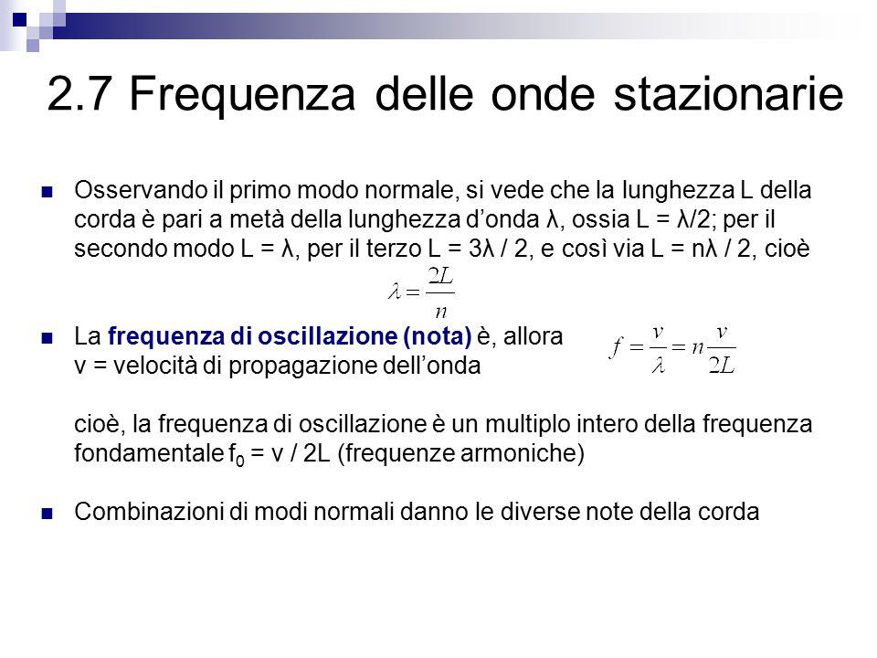 2.7 Frequenza delle onde stazionarie Osservando il primo modo normale, si vede che la lunghezza L della corda è pari a metà della lunghezza d'onda λ,
