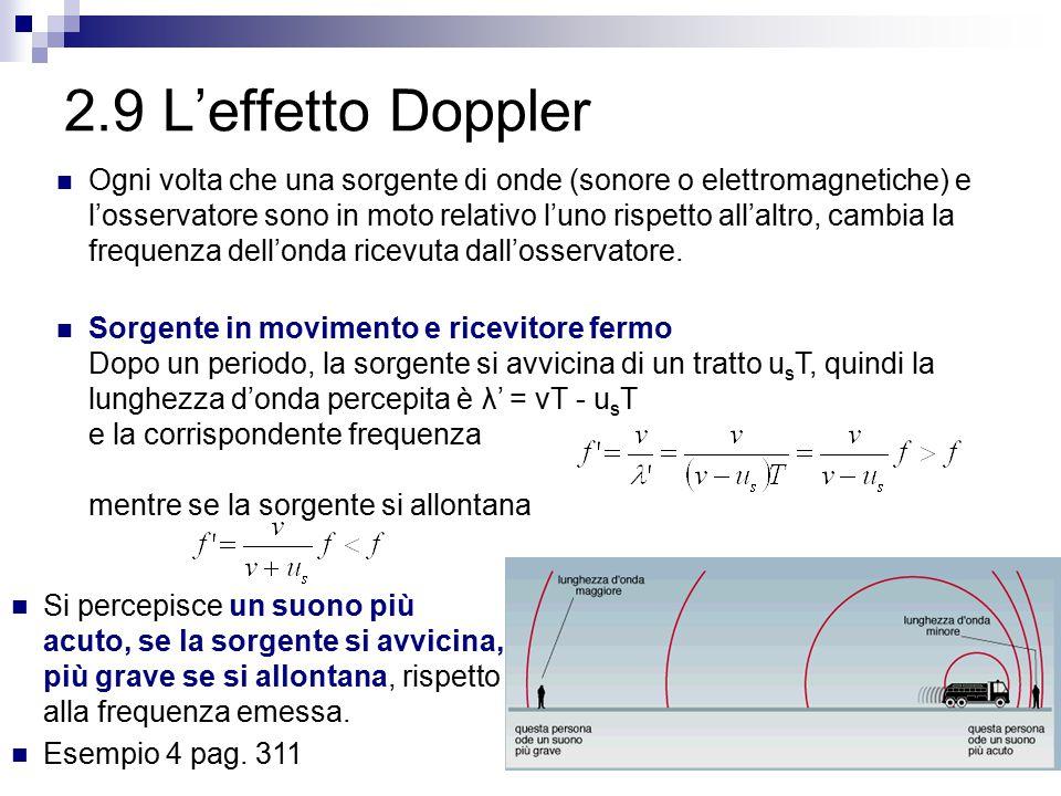 2.9 L'effetto Doppler Ogni volta che una sorgente di onde (sonore o elettromagnetiche) e l'osservatore sono in moto relativo l'uno rispetto all'altro,