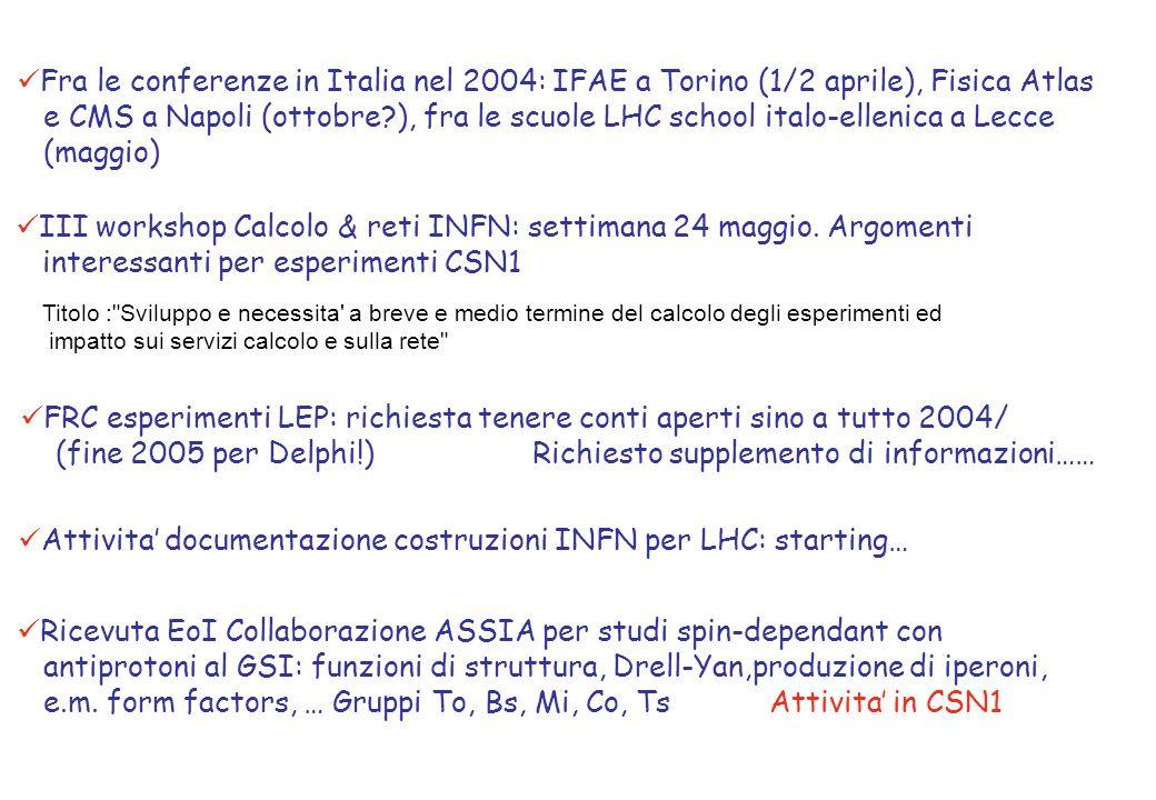 Attivita' documentazione costruzioni INFN per LHC: starting… Ricevuta EoI Collaborazione ASSIA per studi spin-dependant con antiprotoni al GSI: funzioni di struttura, Drell-Yan,produzione di iperoni, e.m.
