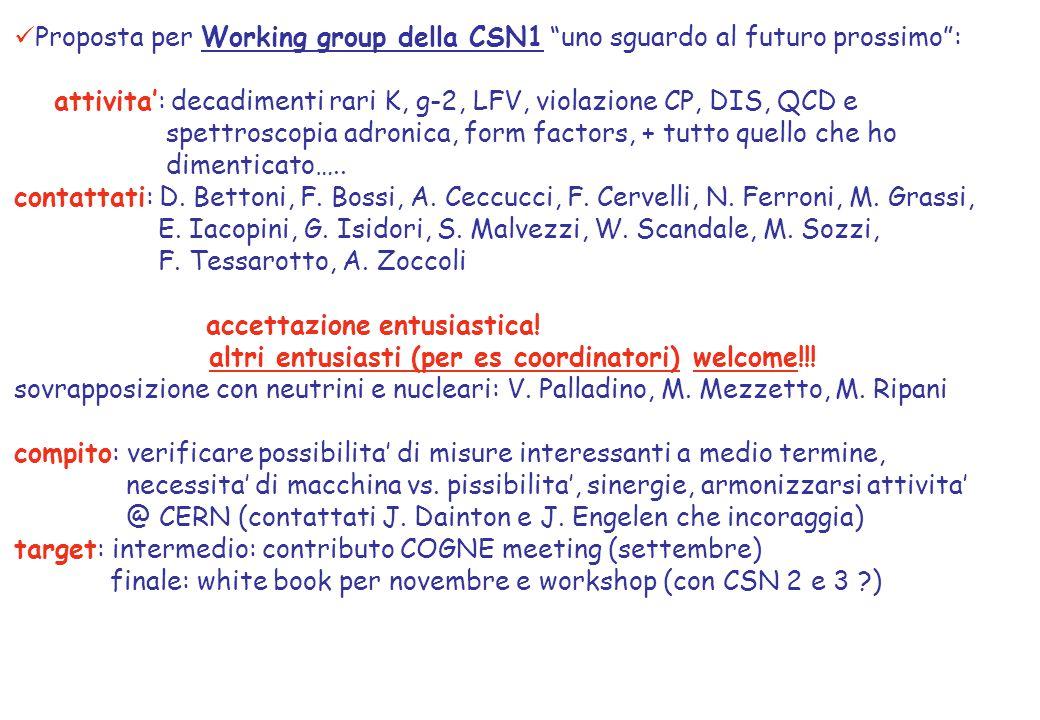 F.Cervelli scade dallo Scrutiny Group. Nominato M.