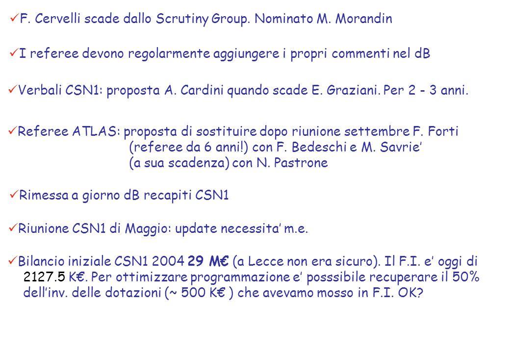 F. Cervelli scade dallo Scrutiny Group. Nominato M.