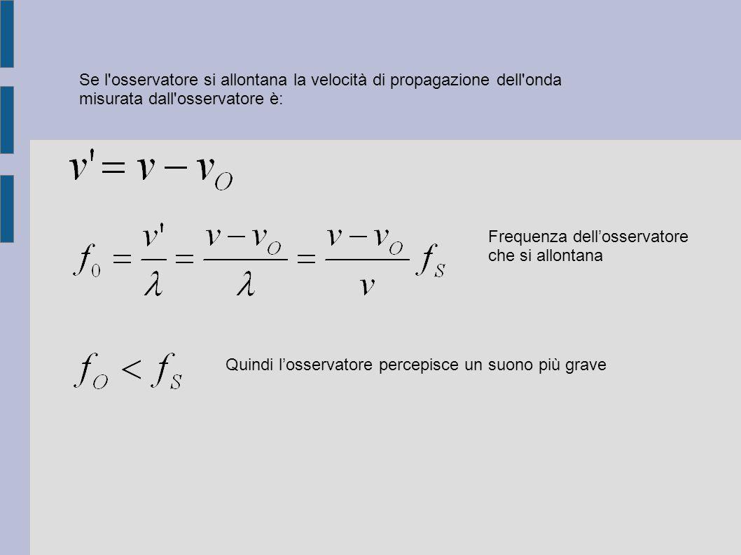 Se l'osservatore si allontana la velocità di propagazione dell'onda misurata dall'osservatore è: Frequenza dell'osservatore che si allontana Quindi l'