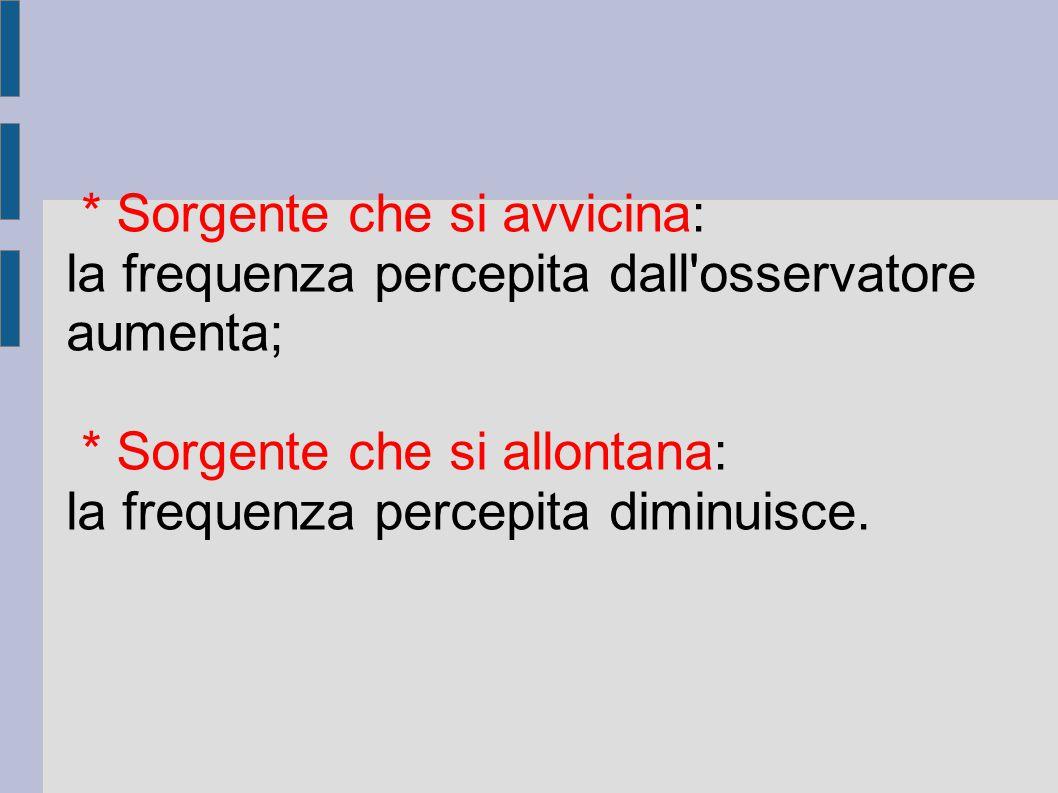 * Sorgente che si avvicina: la frequenza percepita dall'osservatore aumenta; * Sorgente che si allontana: la frequenza percepita diminuisce.