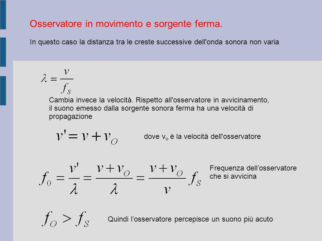 Se l osservatore si allontana la velocità di propagazione dell onda misurata dall osservatore è: Frequenza dell'osservatore che si allontana Quindi l'osservatore percepisce un suono più grave