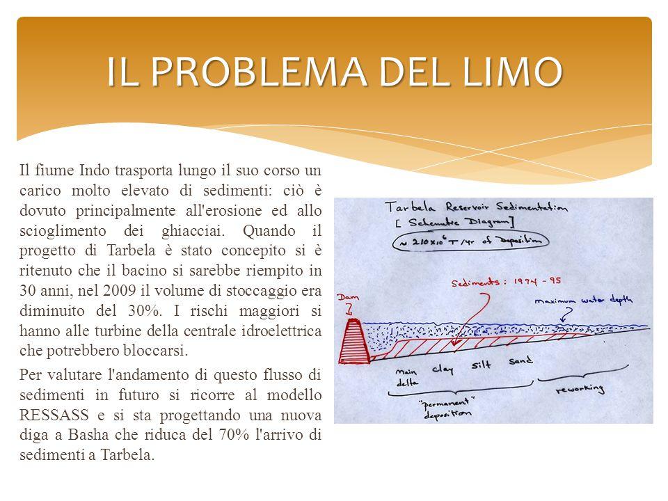 IL PROBLEMA DEL LIMO Il fiume Indo trasporta lungo il suo corso un carico molto elevato di sedimenti: ciò è dovuto principalmente all erosione ed allo scioglimento dei ghiacciai.