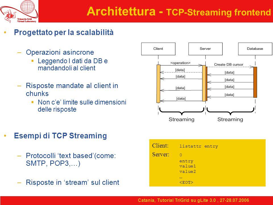 Catania, Tutorial TriGrid su gLite 3.0, 27-28.07.2006 Progettato per la scalabilità –Operazioni asincrone  Leggendo I dati da DB e mandandoli al client –Risposte mandate al client in chunks  Non c'e' limite sulle dimensioni delle risposte Esempi di TCP Streaming –Protocolli 'text based'(come: SMTP, POP3,…) –Risposte in 'stream' sul client Client: listattr entry Server: 0 entry value1 value2 … Architettura - TCP-Streaming frontend