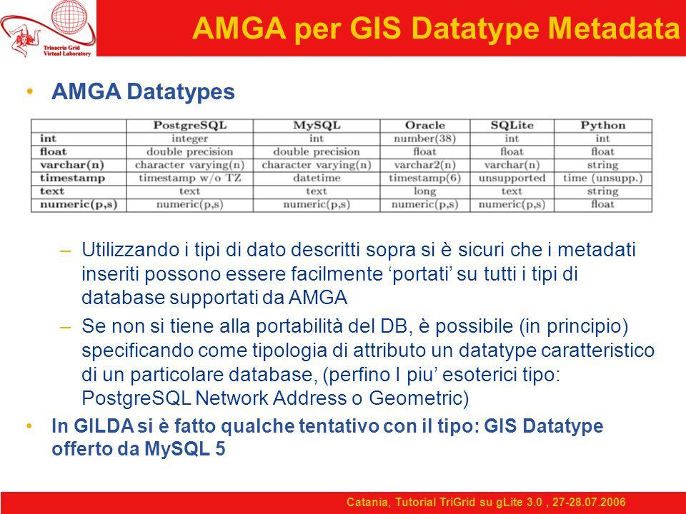 Catania, Tutorial TriGrid su gLite 3.0, 27-28.07.2006 AMGA Datatypes –Utilizzando i tipi di dato descritti sopra si è sicuri che i metadati inseriti possono essere facilmente 'portati' su tutti i tipi di database supportati da AMGA –Se non si tiene alla portabilità del DB, è possibile (in principio) specificando come tipologia di attributo un datatype caratteristico di un particolare database, (perfino I piu' esoterici tipo: PostgreSQL Network Address o Geometric) In GILDA si è fatto qualche tentativo con il tipo: GIS Datatype offerto da MySQL 5 AMGA per GIS Datatype Metadata