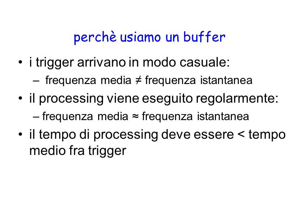 perchè usiamo un buffer i trigger arrivano in modo casuale: – frequenza media ≠ frequenza istantanea il processing viene eseguito regolarmente: –frequenza media ≈ frequenza istantanea il tempo di processing deve essere < tempo medio fra trigger