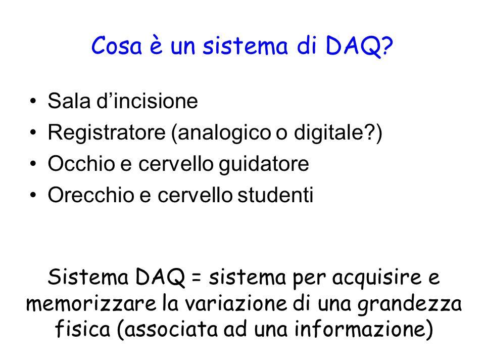 Sistema di DAQ semplice External View sensor ADC Card sensor CPU disk Physical View ADC storage Trigger (periodic) Logical View Proces- sing