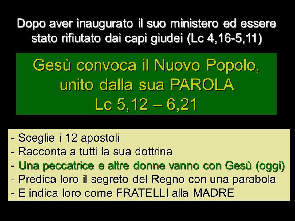 Dopo aver inaugurato il suo ministero ed essere stato rifiutato dai capi giudei (Lc 4,16-5,11) Gesù convoca il Nuovo Popolo, unito dalla sua PAROLA Lc 5,12 – 6,21 - Sceglie i 12 apostoli - Racconta a tutti la sua dottrina - Una peccatrice e altre donne vanno con Gesù (oggi) - Predica loro il segreto del Regno con una parabola - E indica loro come FRATELLI alla MADRE