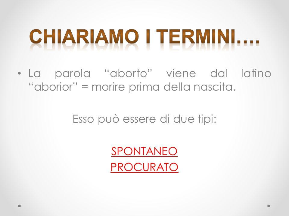 La parola aborto viene dal latino aborior = morire prima della nascita.