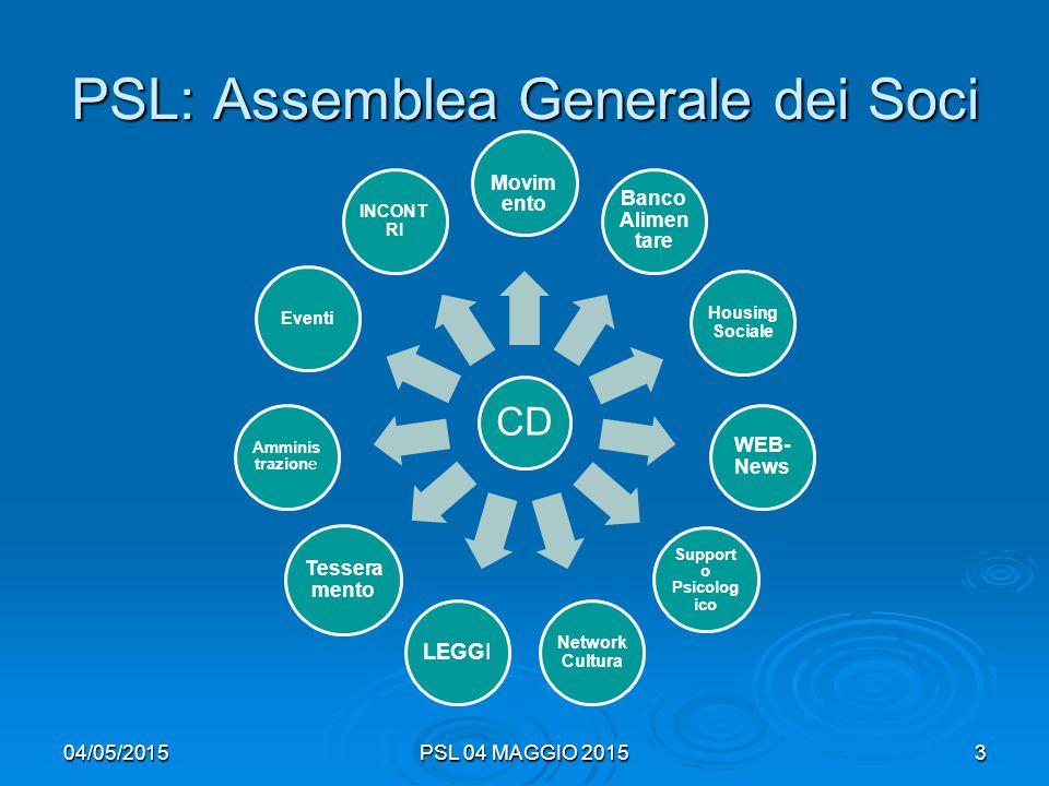 04/05/2015PSL 04 MAGGIO 20153 PSL: Assemblea Generale dei Soci CD Movim ento Banco Alimen tare Housing Sociale WEB- News Support o Psicolog ico Networ