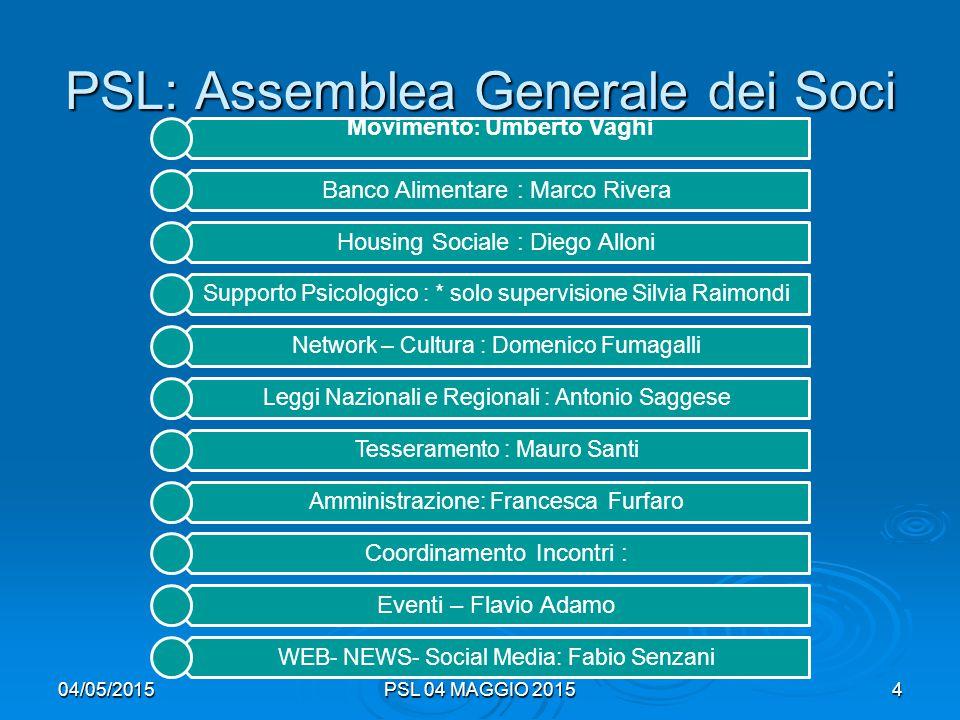 04/05/2015PSL 04 MAGGIO 20154 PSL: Assemblea Generale dei Soci Movimento : Umberto Vaghi Banco Alimentare : Marco Rivera Housing Sociale : Diego Allon