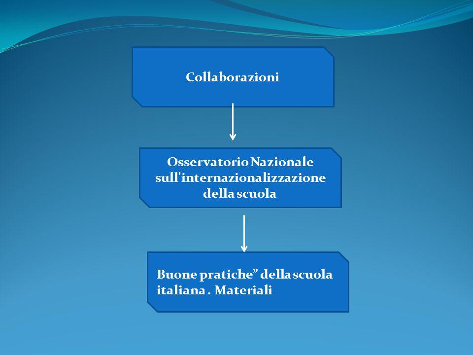 Collaborazioni Osservatorio Nazionale sull internazionalizzazione della scuola Buone pratiche della scuola italiana.