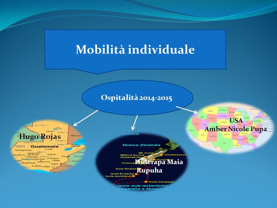 Mobilità individuale Ospitalità 2014-2015 Hugo Rojas Hinerapa Maia Rupuha USA Amber Nicole Pupa